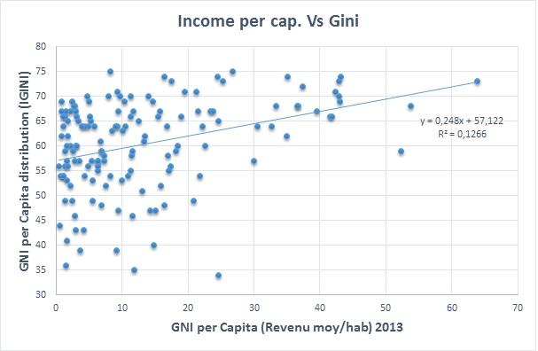 Income Gini.jpg